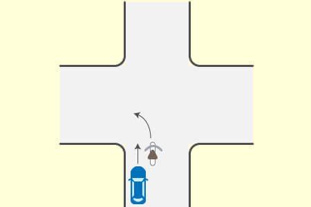先行しているバイクが左折の合図を出し左折開始後、後続する直進自動車が衝突した事故の画像