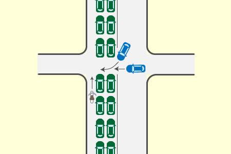 渋滞中のバイク直進・自動車右折または直進の衝突事故