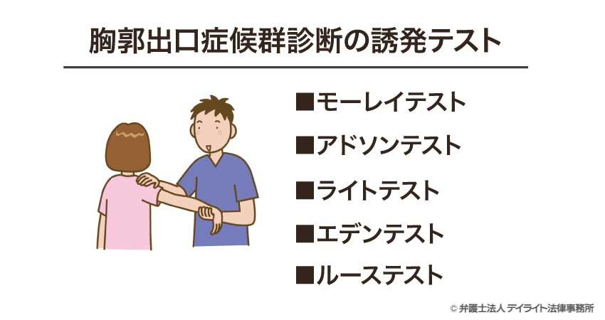 診断テスト