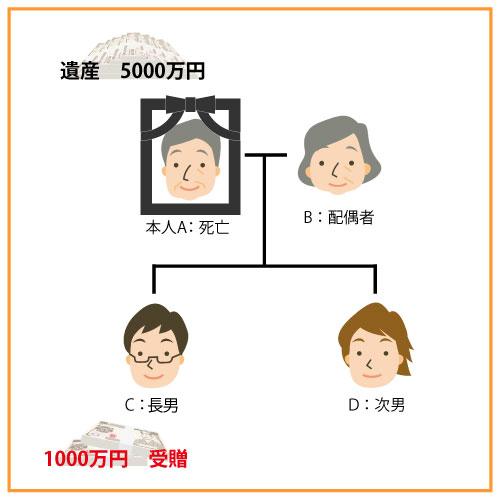 souzoku_rei4