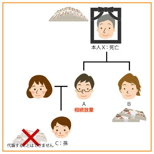 souzoku_rei3